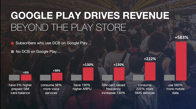image for White paper: how to get a sweet deal out of Google Play?