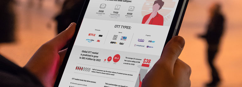 image for Telco partnerships as an organic match for OTT services